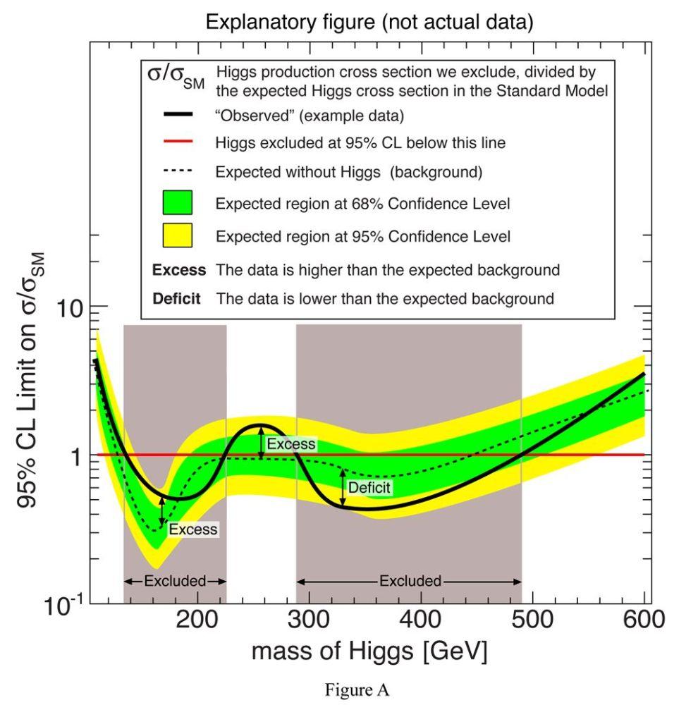 Higgs boson (3/5)